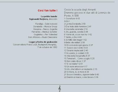 Mozart - Col. El País 250 Aniversario-(2006)-20-Così Fan Tutte 1-contenido