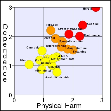 DEPENDENCIA COCAINA Y OTRAS DROGAS VALENCIA ADICCIONES