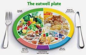 Eat Low Glycemic Food and Prevent Type 2 Diabetes, diabetes, low GI diet
