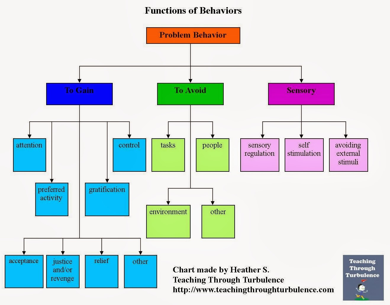 management function behaviour Human resource management can play a benefiting from the stakeholder view that a company's behaviour and more a function of intangibles.