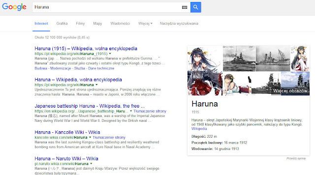 Haruna w Google
