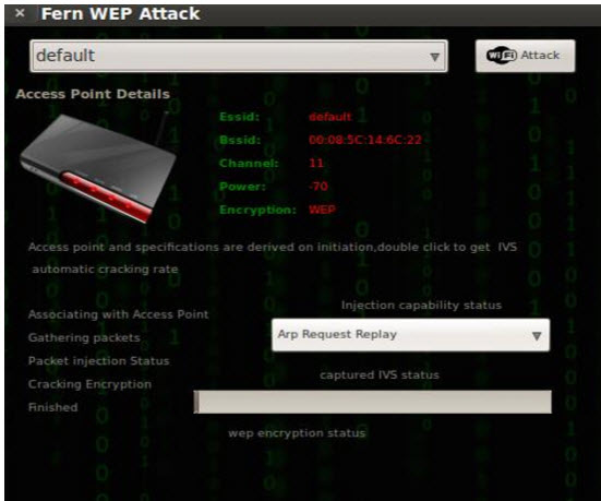 Comment Pirater Un Wifi Securise