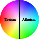 wrong choice mutually exclusive theistic positions colorful sphere