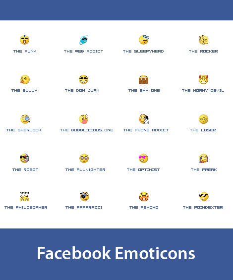 All Facebook Emoticons List