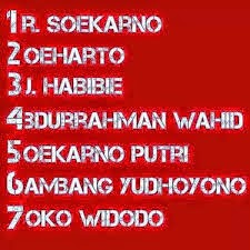 Fenomena Unik Angka  1 – 10 Presiden di indonesia