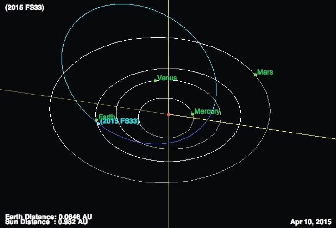 http://sciencythoughts.blogspot.co.uk/2015/04/asteroid-2015-fs33-passes-earth.html