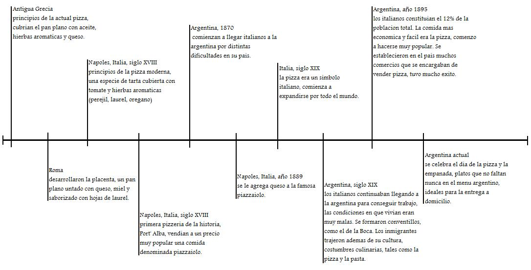Tabla periodica linea del tiempo image collections periodic table tabla periodica linea del tiempo image collections periodic table tabla periodica linea del tiempo images periodic urtaz Image collections
