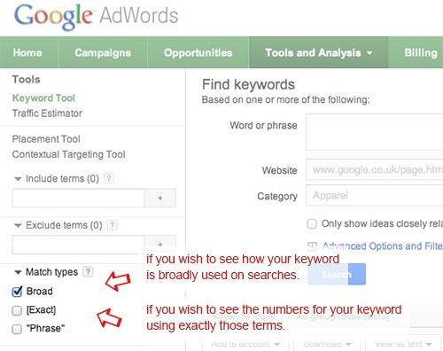 Google AdWords: Broad and Exact Match Types.