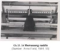 Memasang Raddle