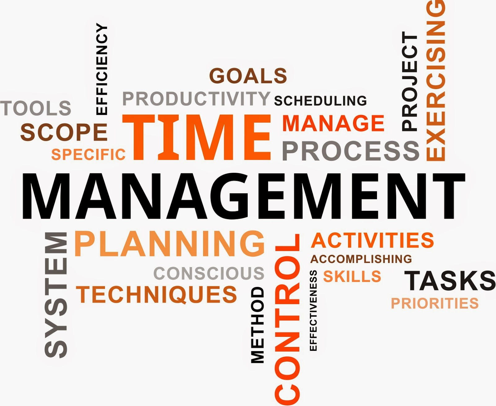 Time management for college students - Time Management Tools For College Students