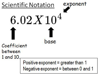 notetaking template