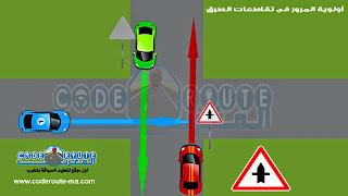 Système de circulation