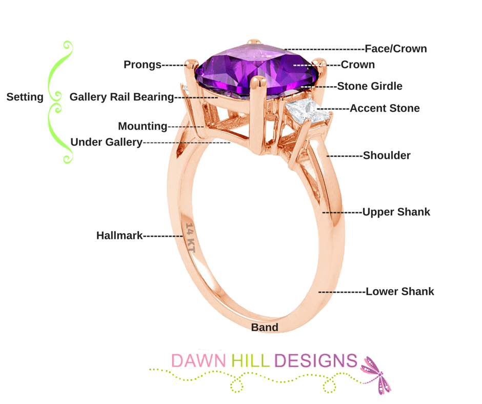 Designer Tips And Tricks For: Dawn Hill Designs: Jewelry Hints, Tips And Tricks: How To