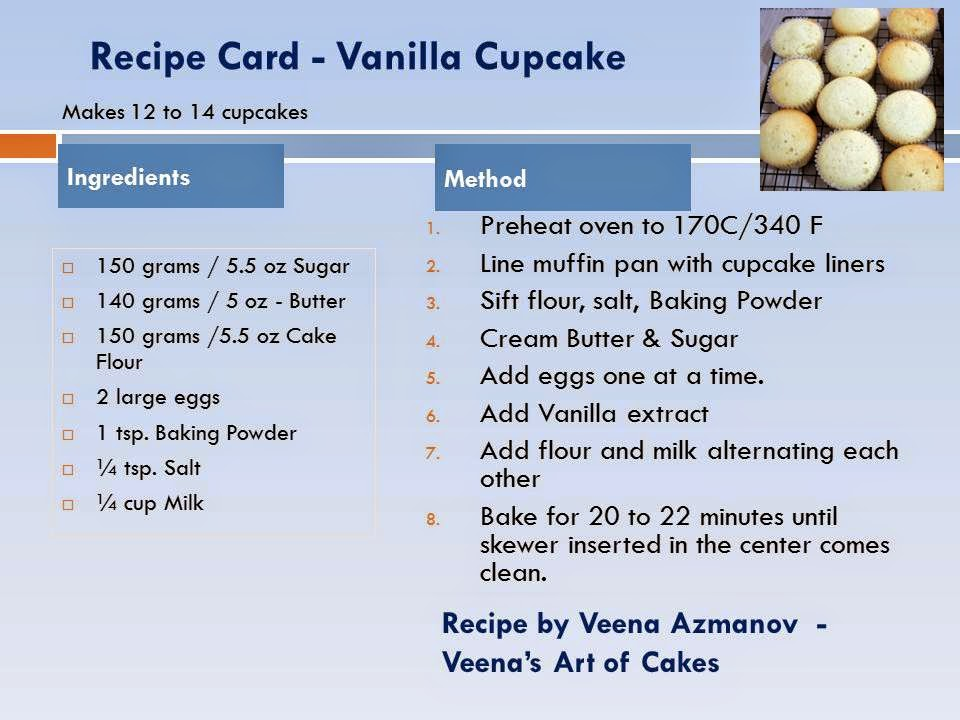 the recipe for vanilla cupcakes