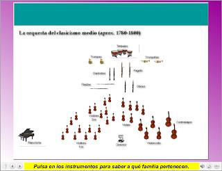 Orquesta Clásica actividad en JClic - Álvaro Buitrago