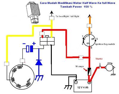 100 wiring diagram pengapian mio www k jzgreentown 100 wiring diagram pengapian mio www k grayengineeringeducation cheapraybanclubmaster Image collections