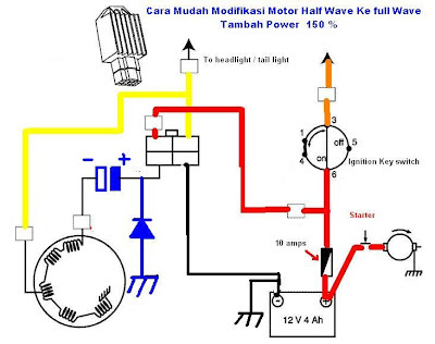 Keweenaw Bay Michigan Map in addition International Truck Electrical Wiring Diagrams in addition Jeep Wrangler Jk Wiring Harness Diagram furthermore 2006 Jeep Liberty Ke Light Wiring Diagram further Physics And Chemistry Of The Solar System. on sample ke controller wiring