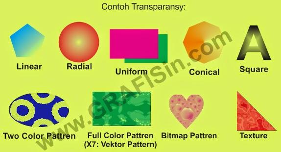 Efek transparansi pada CorelDraw X7 oleh www.Grafisin.com