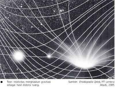 ... Galileo, Rumus, Contoh Soal, Jawaban, Fisika | Perpustakaan Cyber