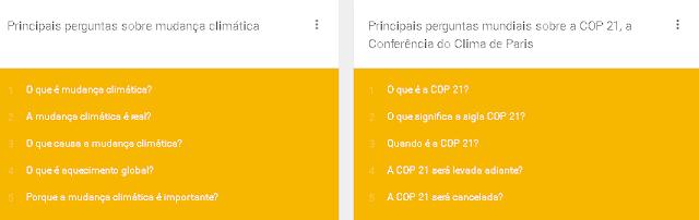COP 21 foi um dos destaques da Google em 2015