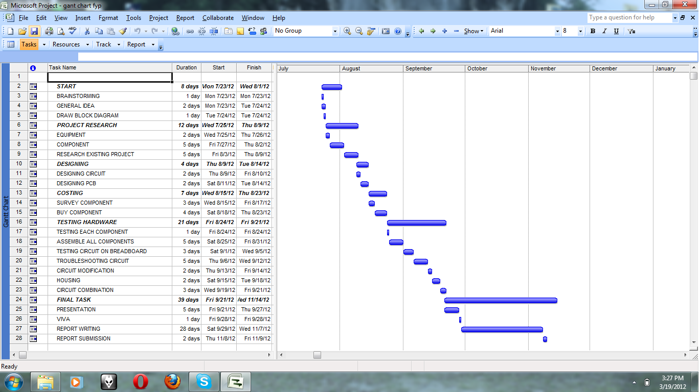 Just final year gantt chart so here let us present to you our gantt chart for final year project nvjuhfo Images