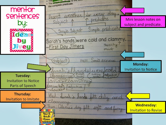 Using Mentor Sentences to teach grammar