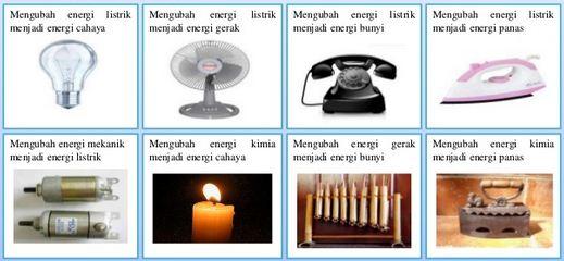 Macam-macam Contoh Perubahan Bentuk Energi Lengkap