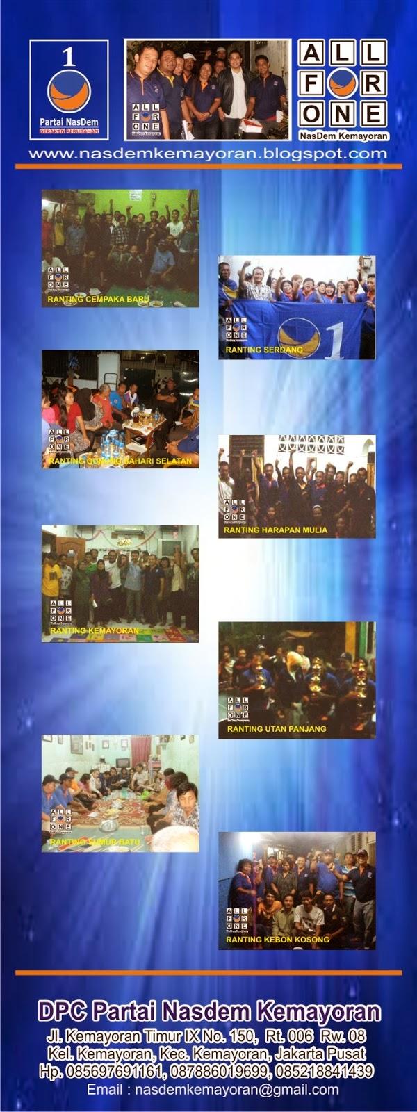 CALEG DPRD DKI, CALEG DPR RI 2014