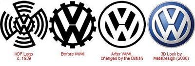 W Car Logo Komenda, the longstanding Porsche chief designer, developed the car ...