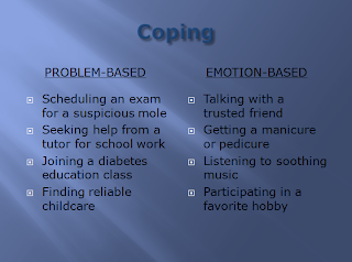 Stress and Coping Chart