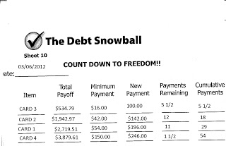 Dave Ramsey Debt Worksheet Pictures