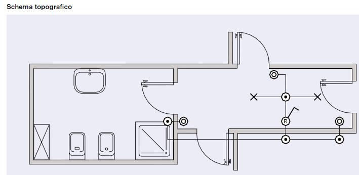 Schema Elettrico Invertitore : Impianto elettrico di un appartamento medio schemi