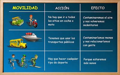http://www.madridsalud.es/munimadrid/pizarra_munimadrid.php