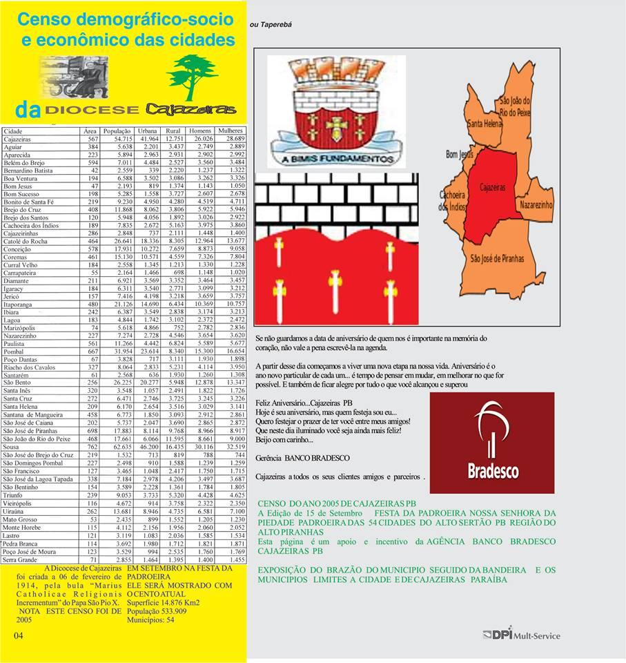 PAGINA  EM SEPARADO  DADOS  GRÁFICOS  DE CAJAZEIRAS PB