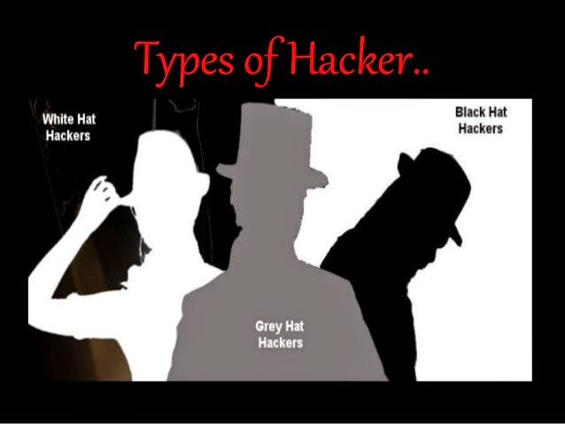 an introduction to three types of hackers Hacking: understanding hacking & types of hacking  3 scanning- once the  network block is known, the next step is to spy for active ip addresses on the.