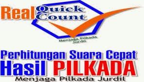 Berita Hasil Pilkada Wako Padang versi Quick Count
