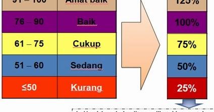 Jurnal manajemen keuangan terbaru 2013