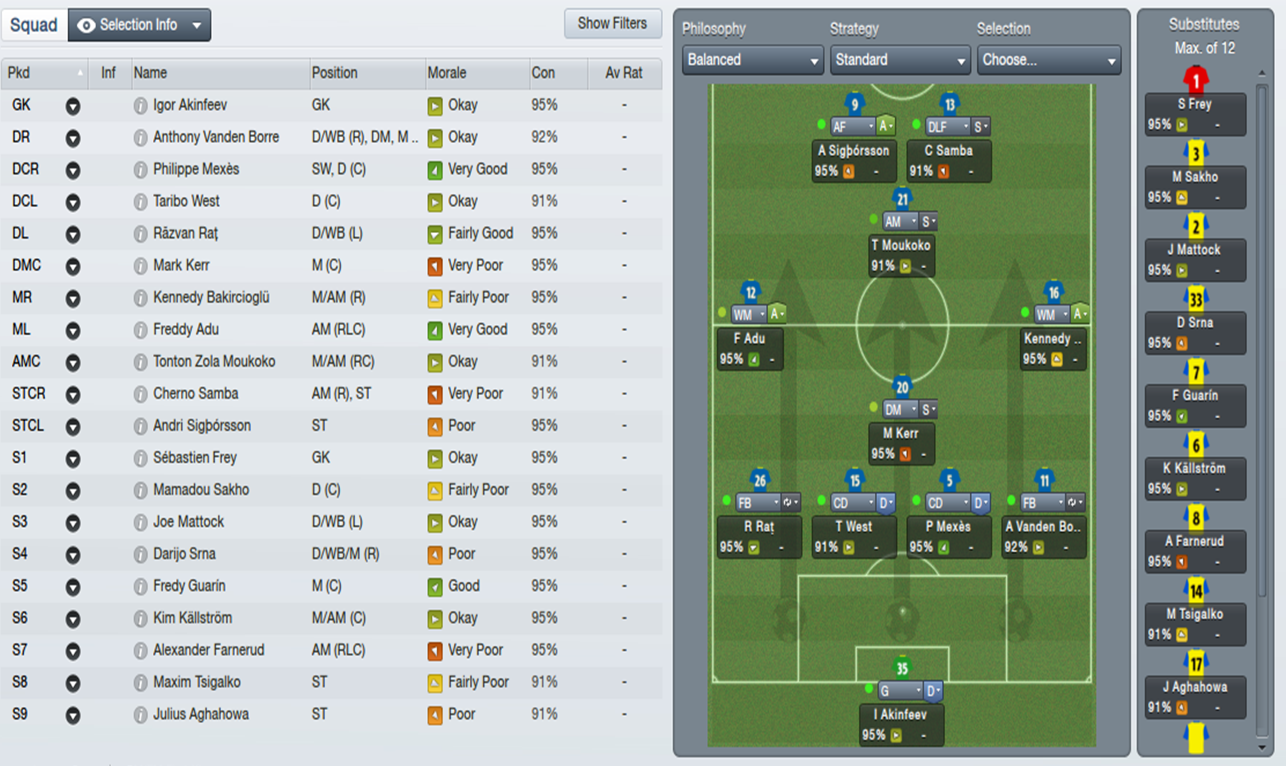 CM, FM, Championship Manager, Football Manager, Best players, Greatest players, First XI, Best XI, Starting XI, Wonderkids, Tactics, tactics screenshot, squad,