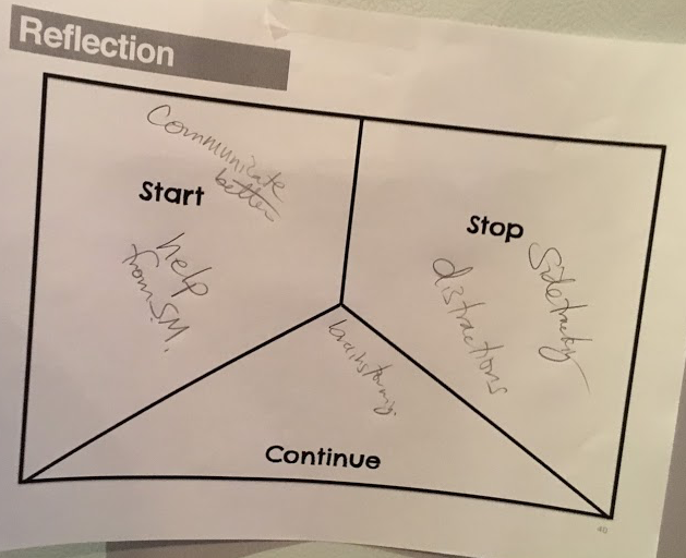 Agile classrooms reflection start stop continue for Start stop continue template