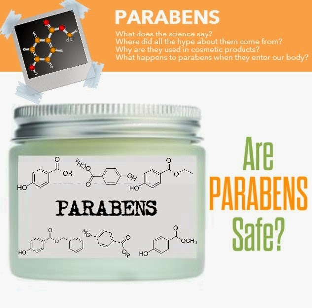 parabens skincare safety and cancer what does the science say of faces and fingers. Black Bedroom Furniture Sets. Home Design Ideas