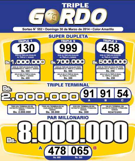 Triple Gordo Sorteo 552