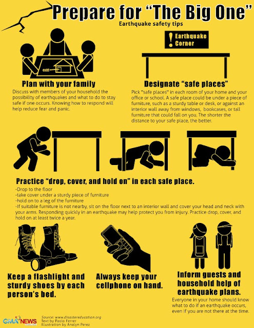 how to prepare your home for an earthquake