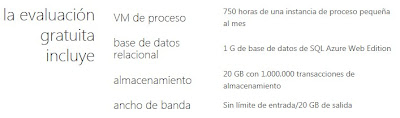 windows azure servicios gratuitos
