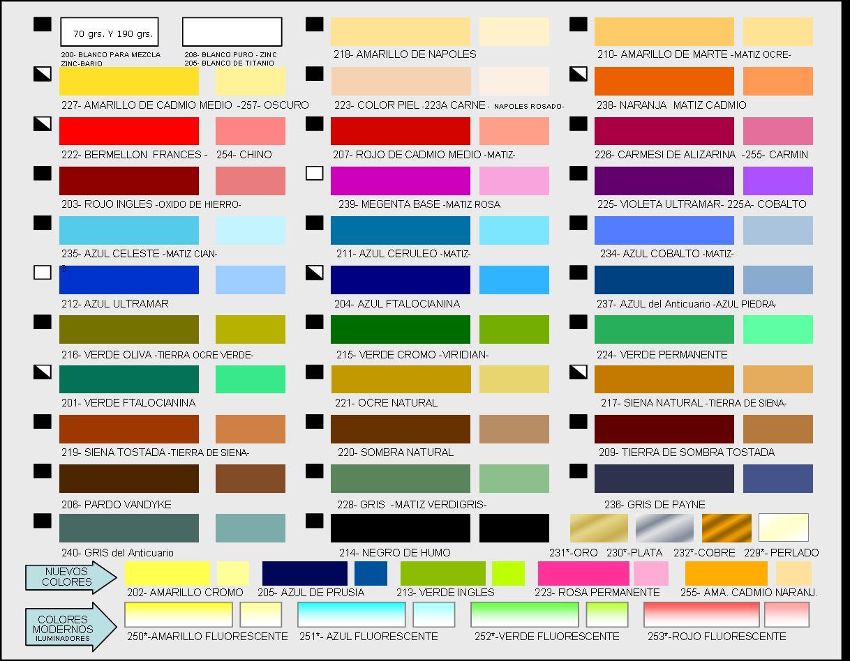 Gama colores pintura catalogo de colores cromax gama - Colores de pinturas ...
