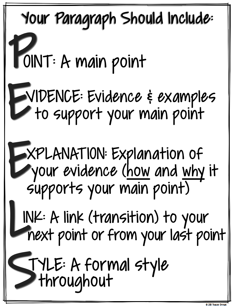 peel essay writing structure Structure your overall structure is simple: an introduction, four or five paragraphs, each containing one main point, and finally a conclusion.