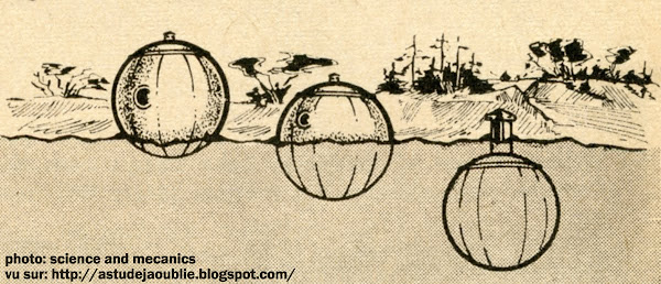 """Kugelhaus / maison boule.  Constructeur: Johann Wilhelm Ludowici  photos tirées de """"Science and Mecanics"""" - Janvier 1961"""
