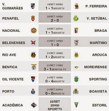 Liga Zon Sagres 2014-2015 5ºJornada