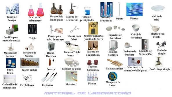 Lola pascual 2 1 2 material y equipo de laboratorio for Equipos de laboratorio
