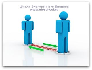 Переговоры, Как вести переговоры, ведение переговоров