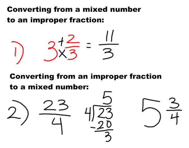 Convert Mixed Numbers To Improper Fractions Worksheet – Converting Improper Fractions Worksheet
